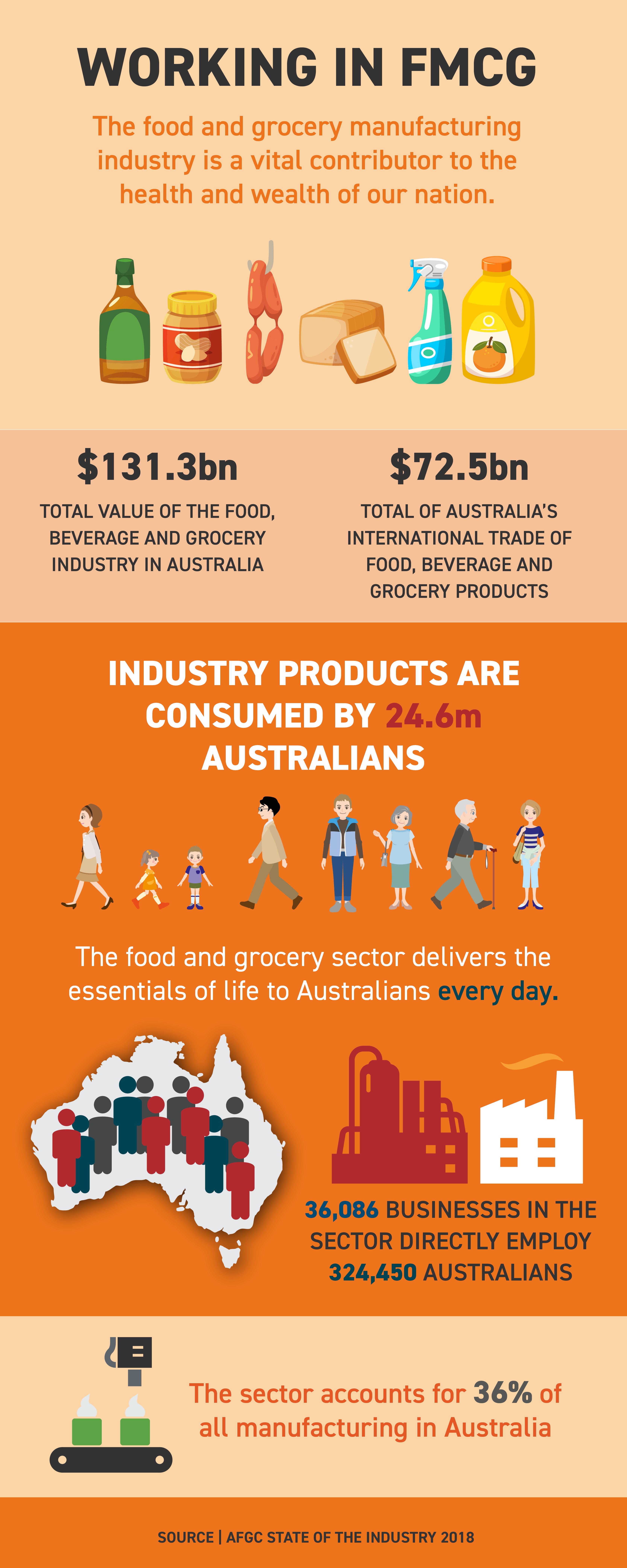 SOI 2018 infographic